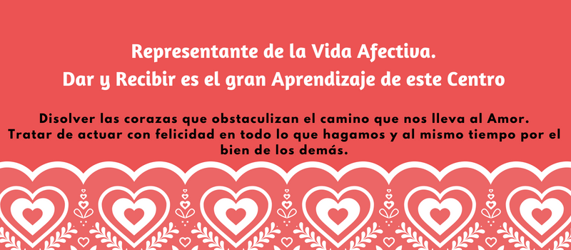 Clase de Movimiento Miércoles 30 de Mayo: C. Cardiaco y C. Medio Chakras 4º y 3º